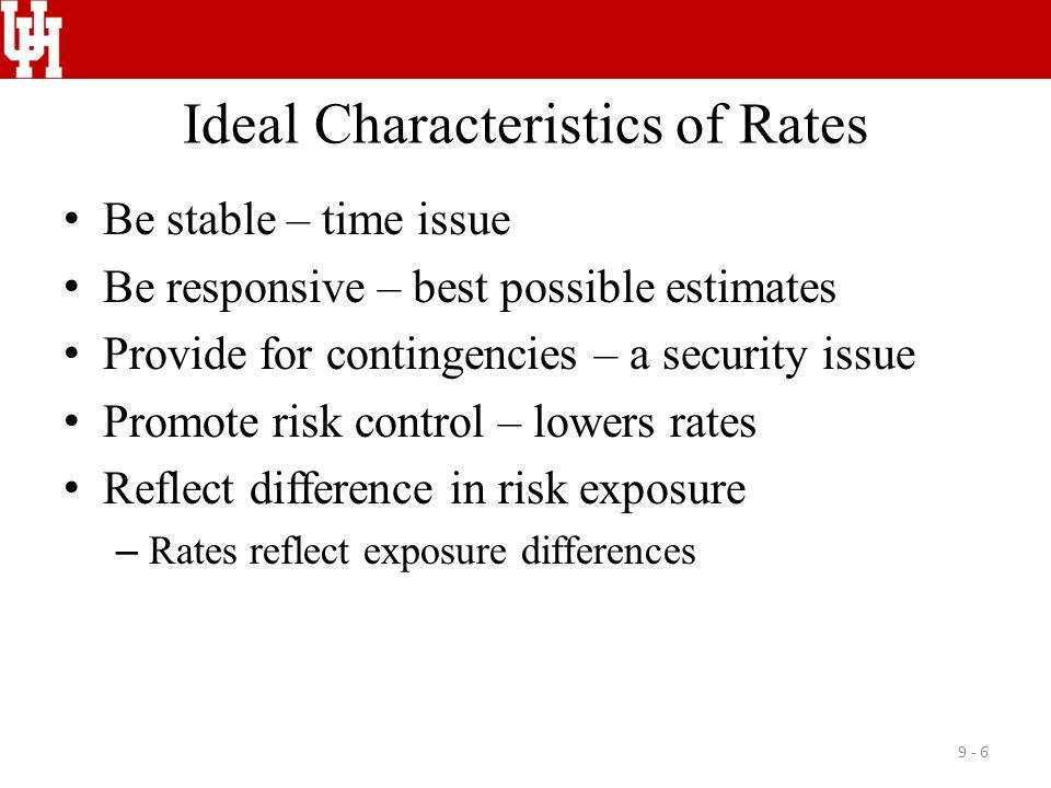 Ideal Characteristics of Rates