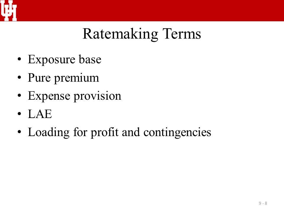 Ratemaking Terms Exposure base Pure premium Expense provision LAE