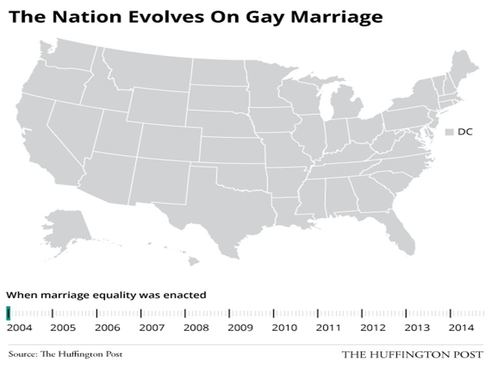 Gay Marriage The. Source: http://www.huffingtonpost.com/2014/10/07/marriage-equality-us_n_5946348.html.