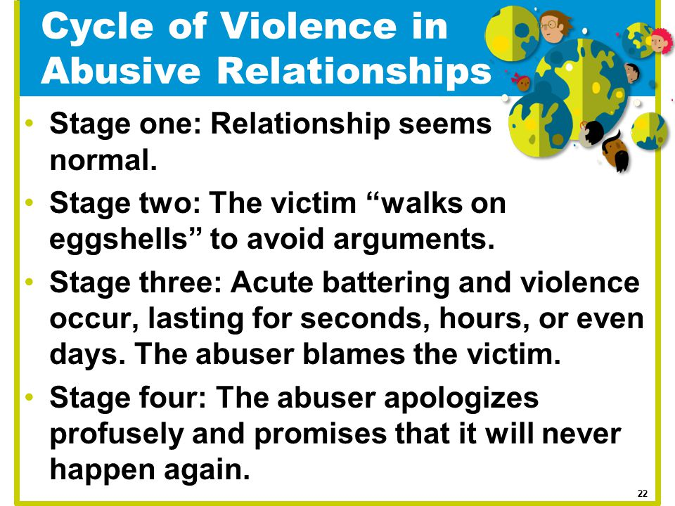 Cycle of Violence in Abusive Relationships
