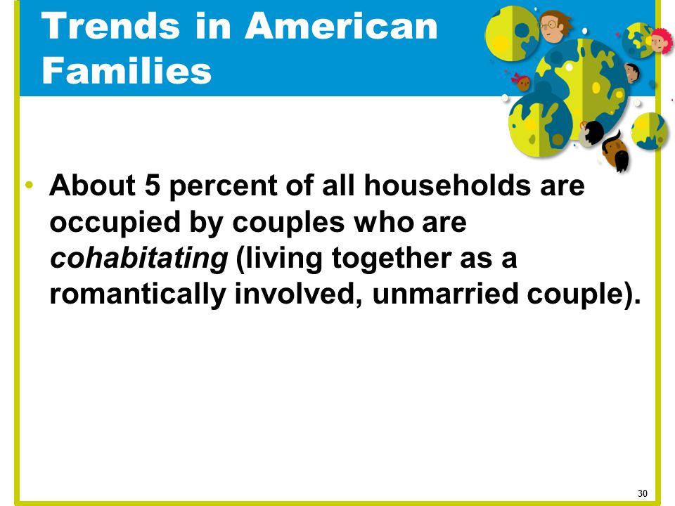 Trends in American Families