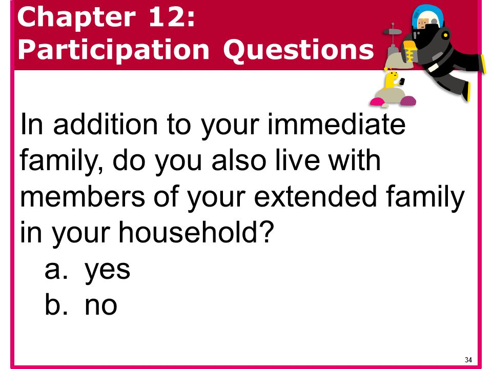 Chapter 12: Participation Questions
