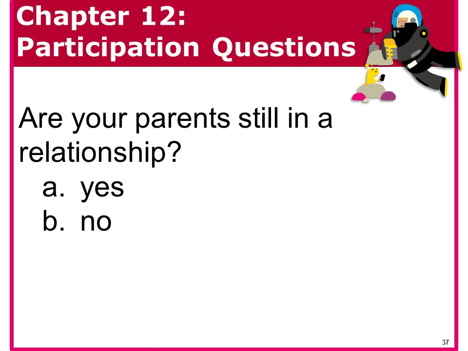 Chapter 12 Life At Home Families And Relationships Ppt