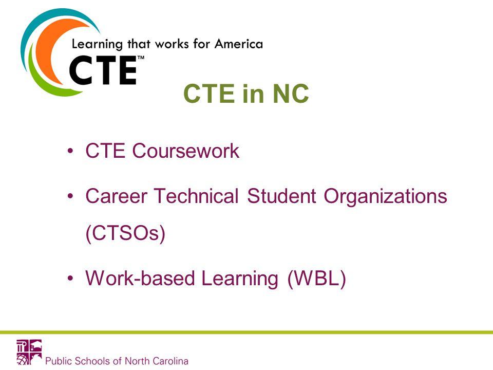 CTE in NC CTE Coursework