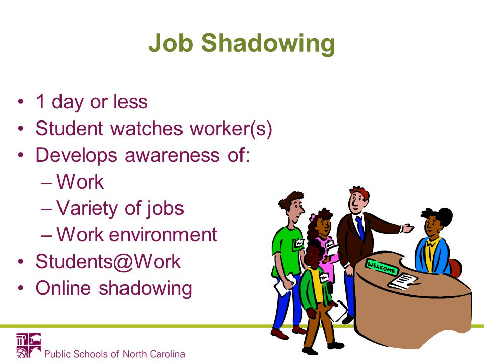 Job Shadowing 1 day or less Student watches worker(s)