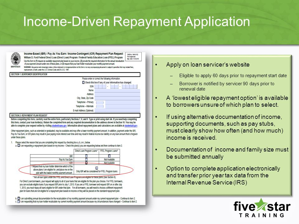 Repayment Loan Options ppt download – Income Based Repayment Form