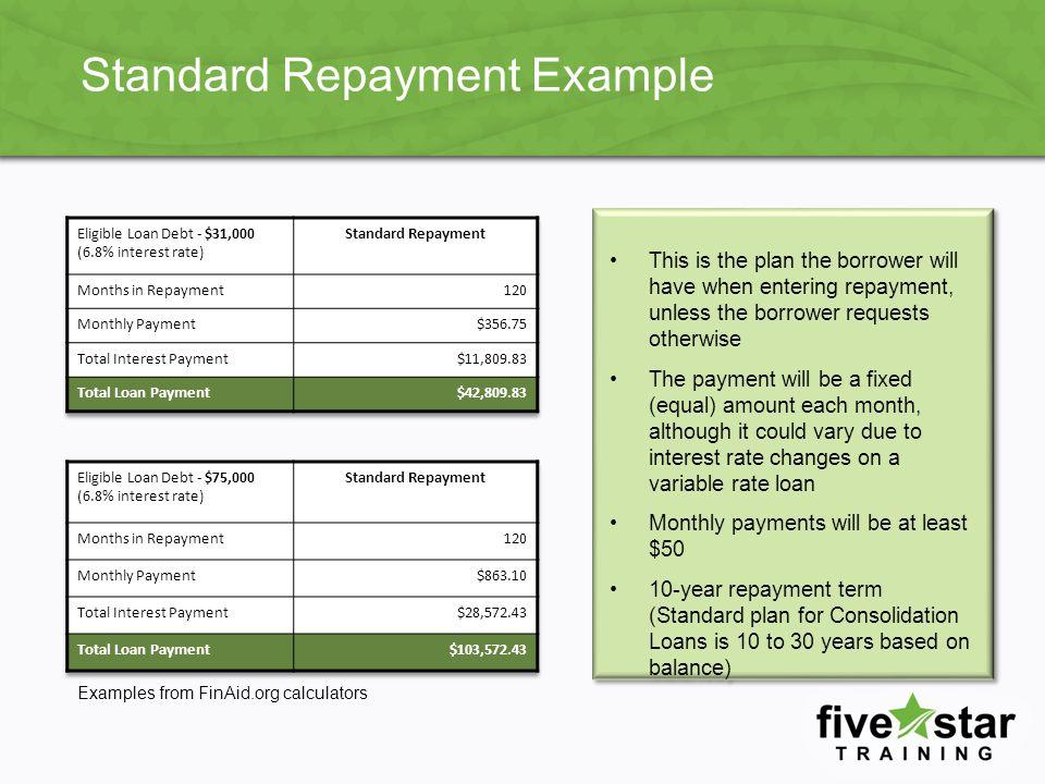 Standard Repayment Example
