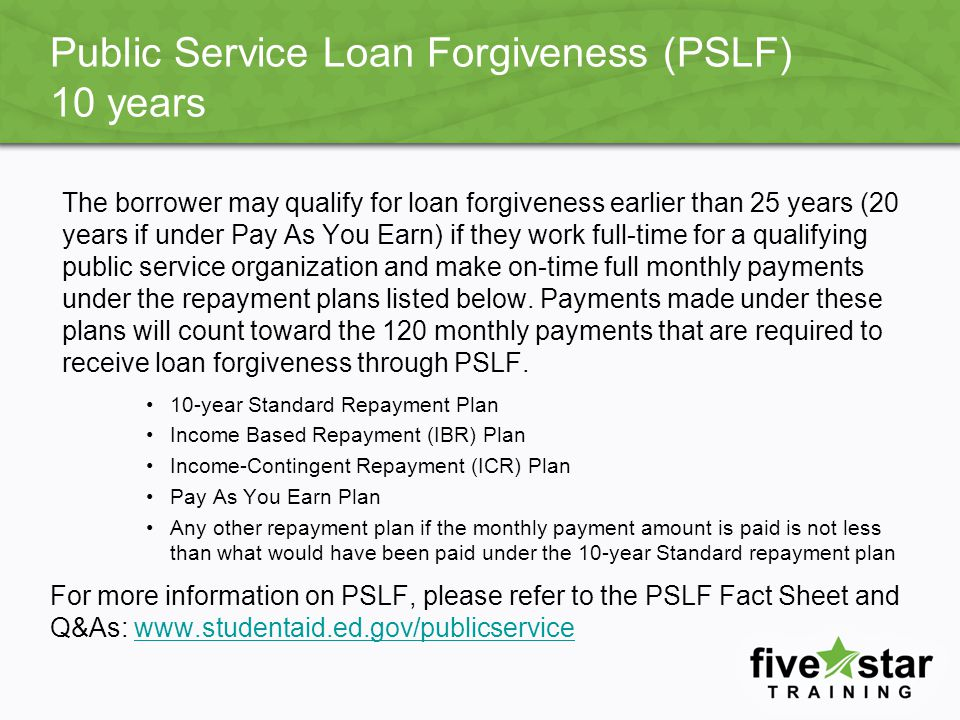 Repayment Loan Options - Ppt Download