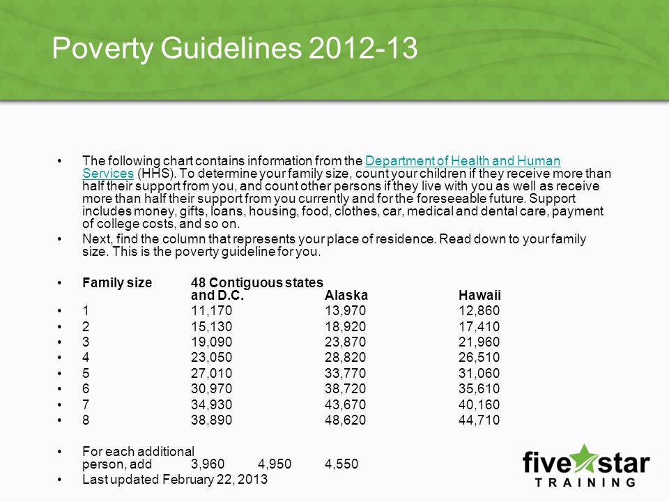 Poverty Guidelines 2012-13