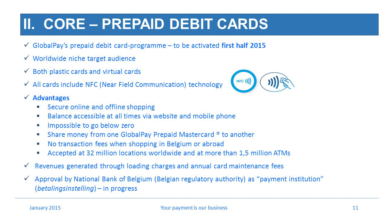 II. CORE – PREPAID DEBIT CARDS