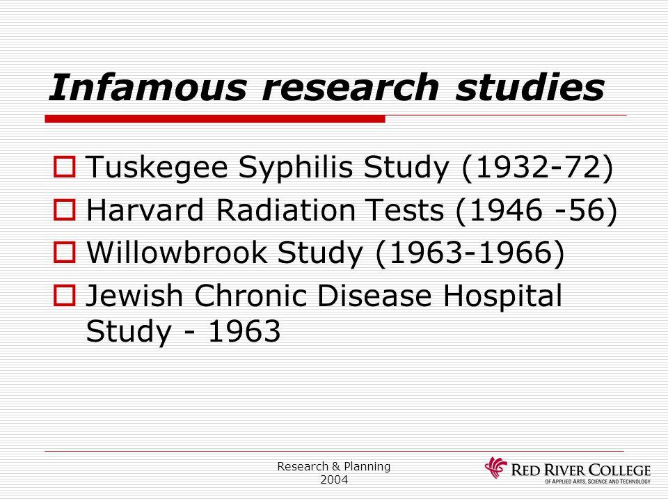 Infamous research studies