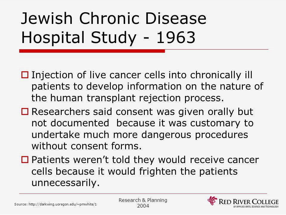 Jewish Chronic Disease Hospital Study - 1963