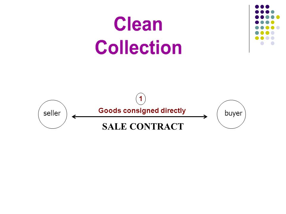 1 Goods consigned directly seller buyer SALE CONTRACT