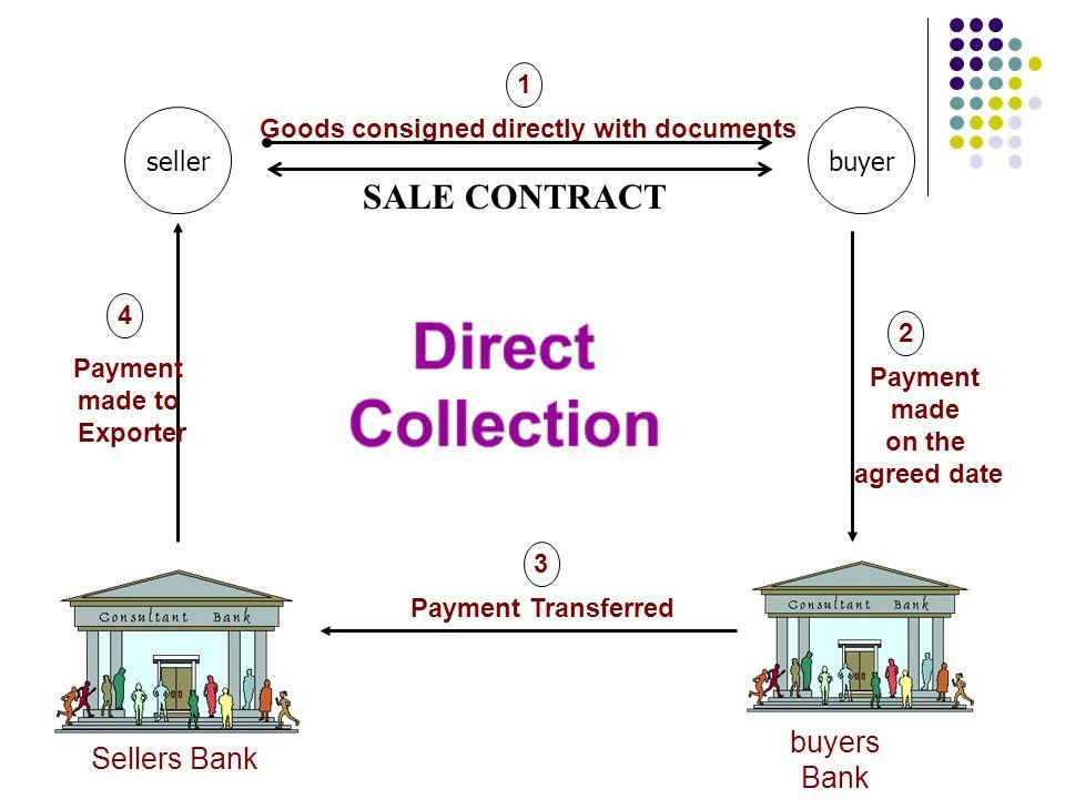 SALE CONTRACT buyers Sellers Bank Bank 1 seller