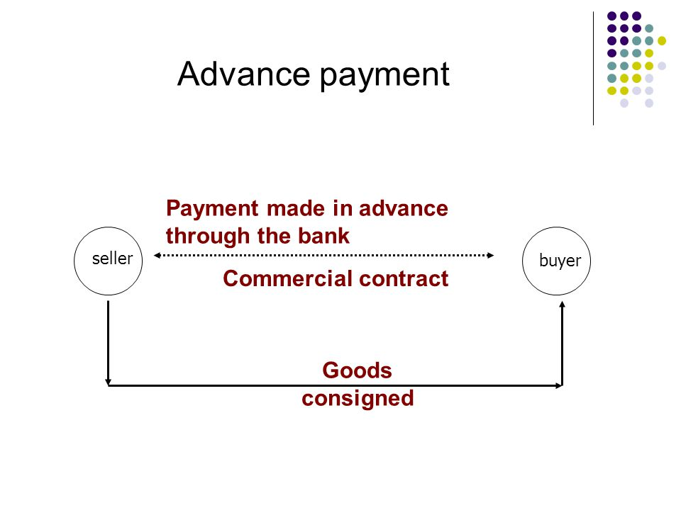 Advance payment Payment made in advance through the bank