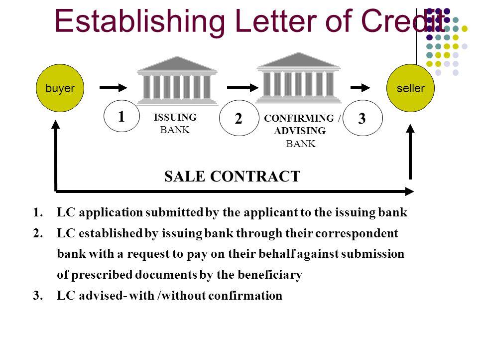Establishing Letter of Credit