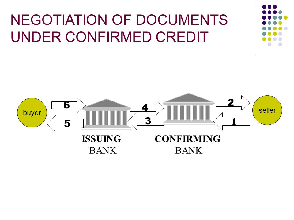 NEGOTIATION OF DOCUMENTS UNDER CONFIRMED CREDIT