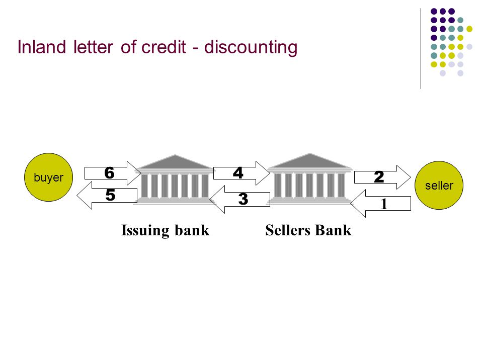 Inland letter of credit - discounting