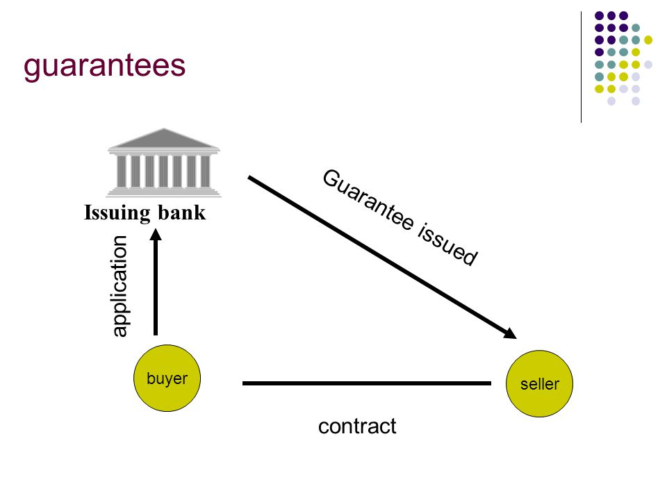 guarantees Guarantee issued Issuing bank application contract buyer
