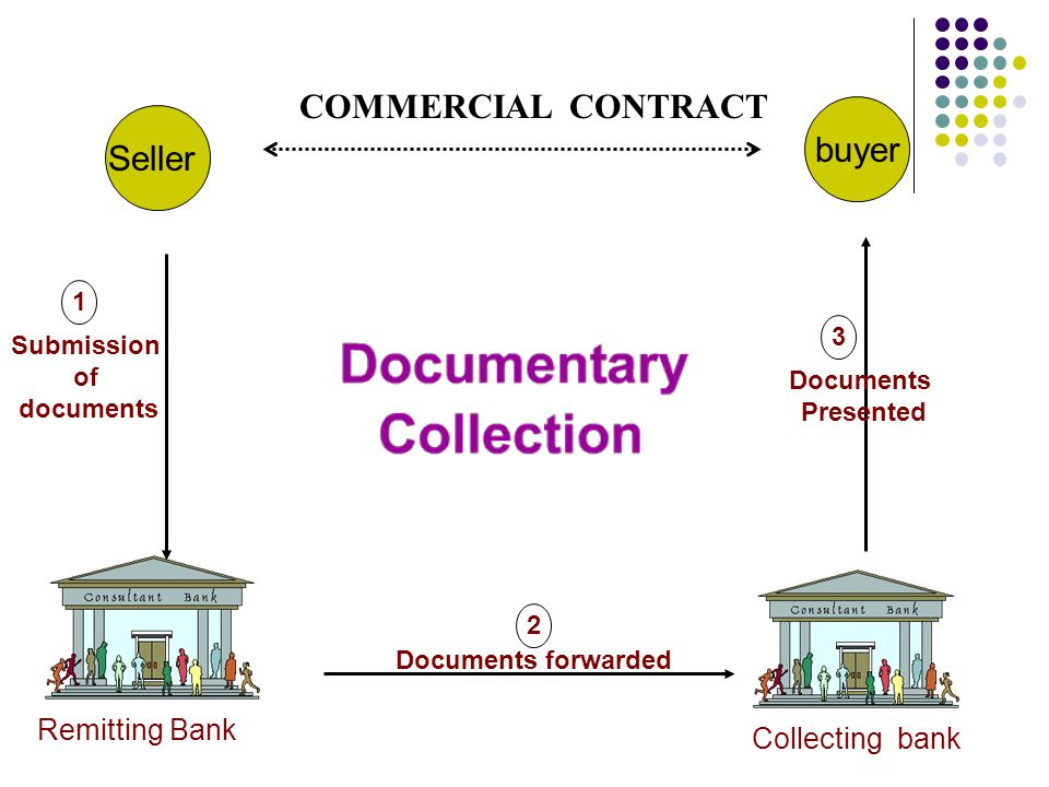 COMMERCIAL CONTRACT buyer Seller Remitting Bank Collecting bank 1 3