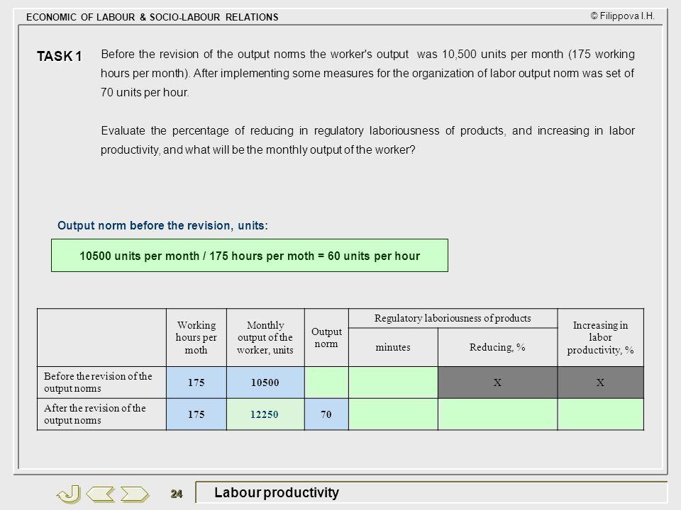 10500 units per month / 175 hours per moth = 60 units per hour