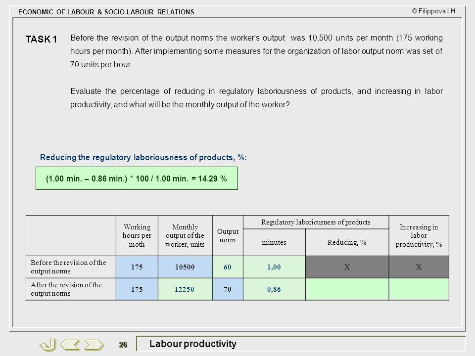 TASK 1 Labour productivity