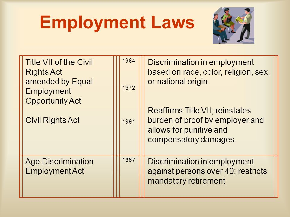 Employment Laws Title VII of the Civil Rights Act