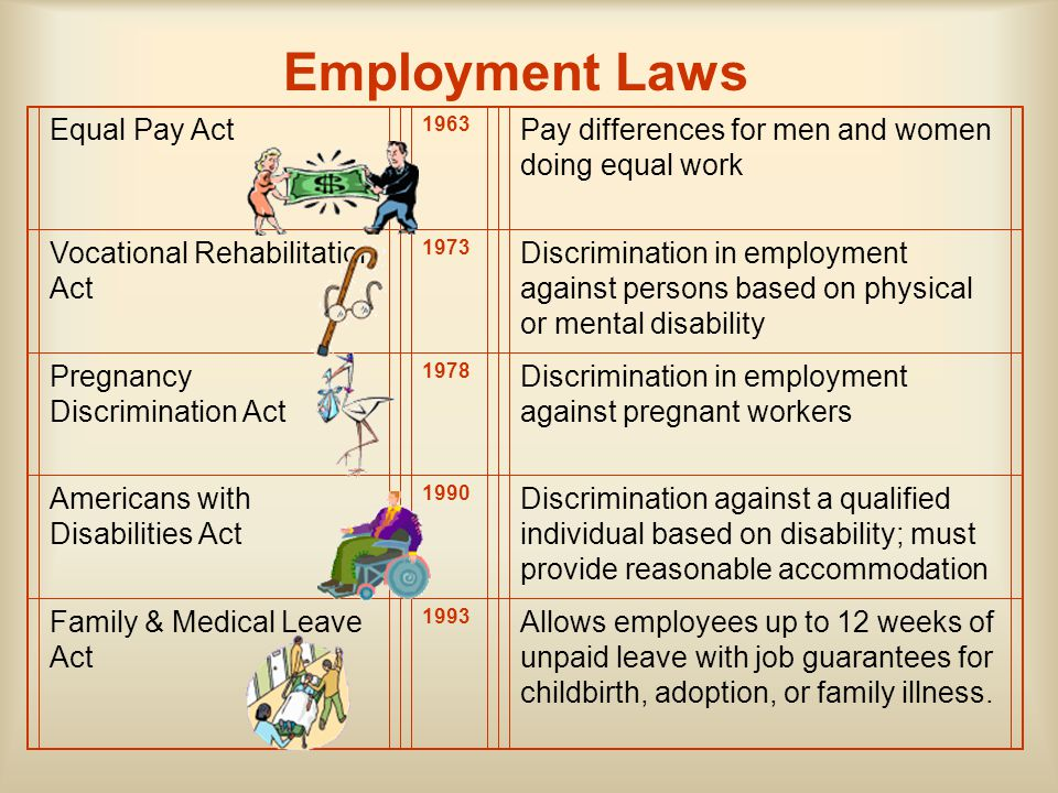 Employment Laws Equal Pay Act