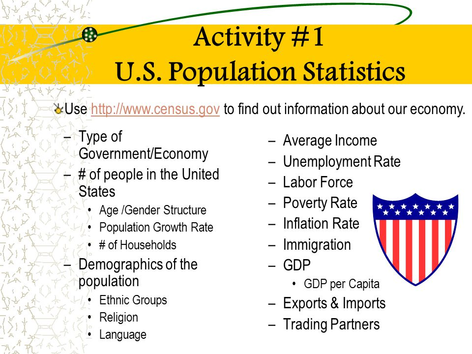 Activity #1 U.S. Population Statistics
