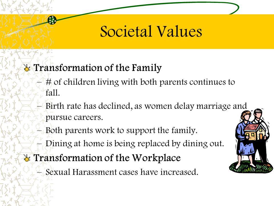 Societal Values Transformation of the Family