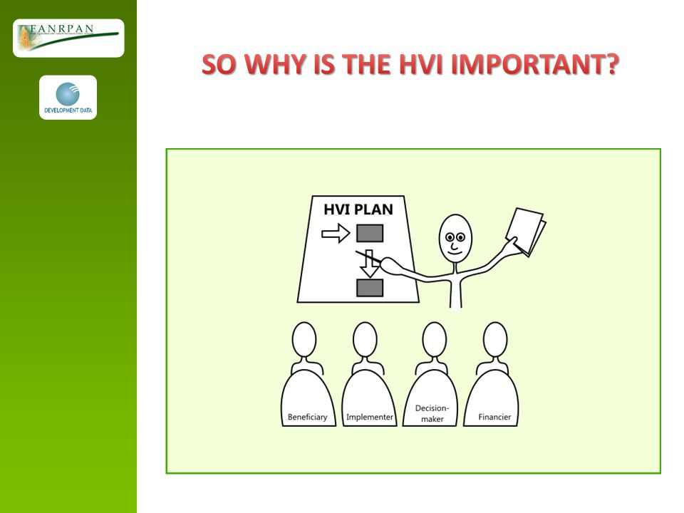 SO WHY IS THE HVI IMPORTANT
