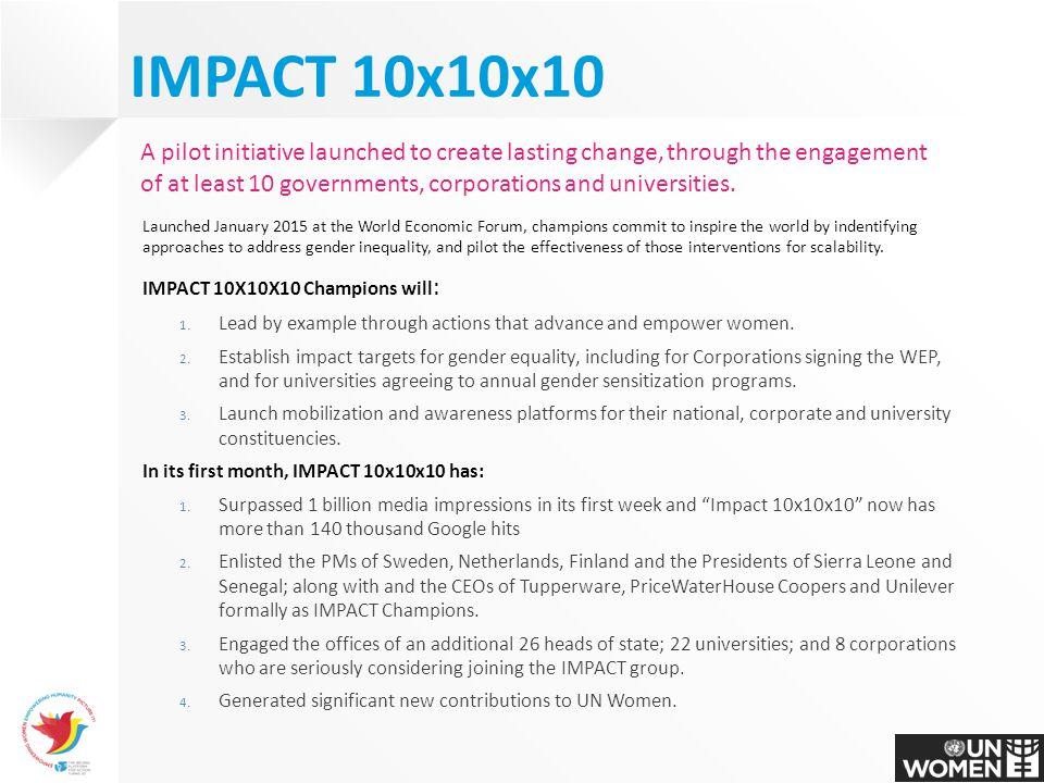 IMPACT 10x10x10