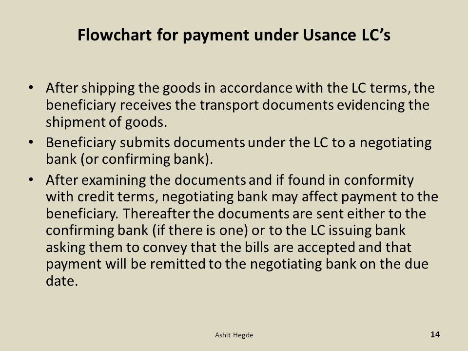 Flowchart for payment under Usance LC's