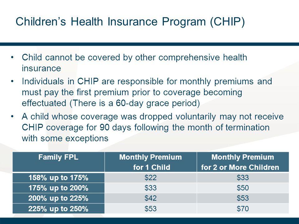 Children's Health Insurance Program (CHIP)