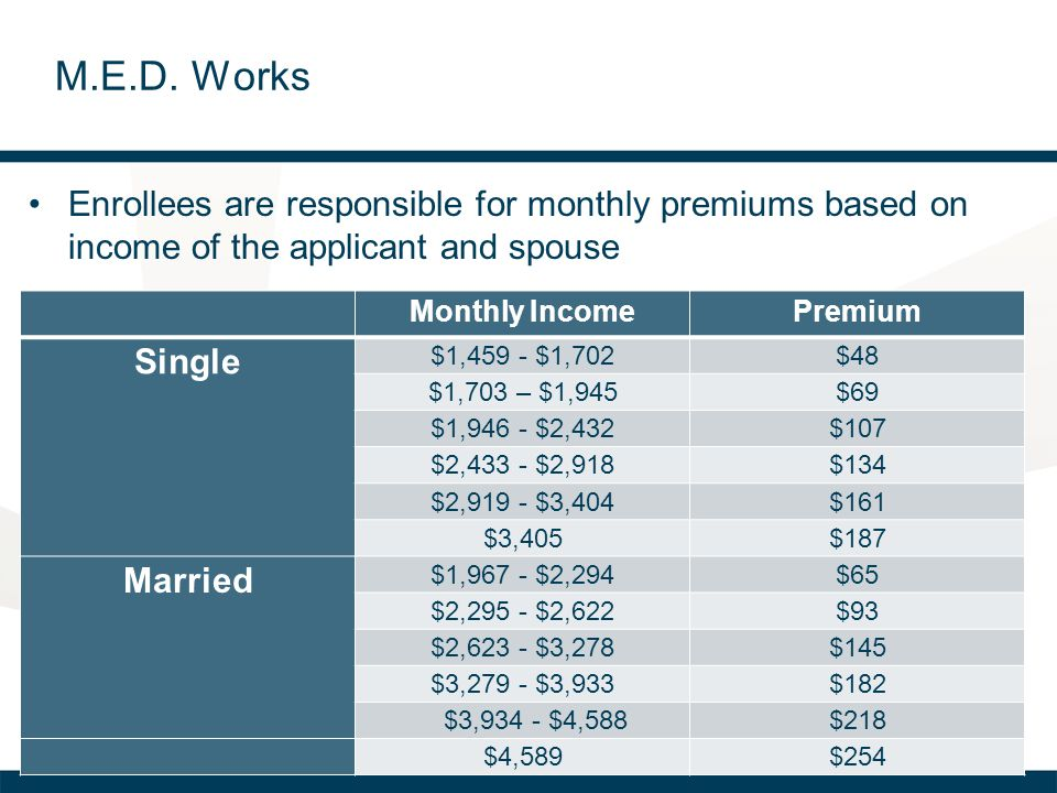 M.E.D. Works Enrollees are responsible for monthly premiums based on income of the applicant and spouse.