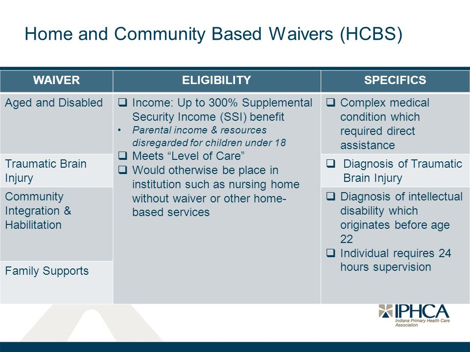 Home and Community Based Waivers (HCBS)