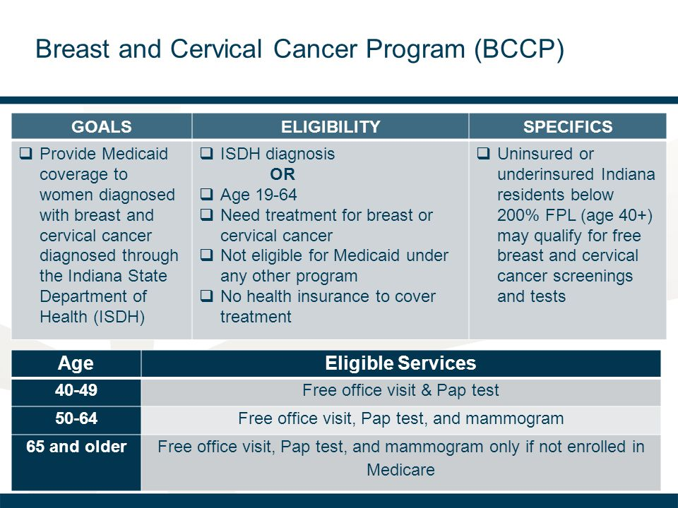 Breast and Cervical Cancer Program (BCCP)