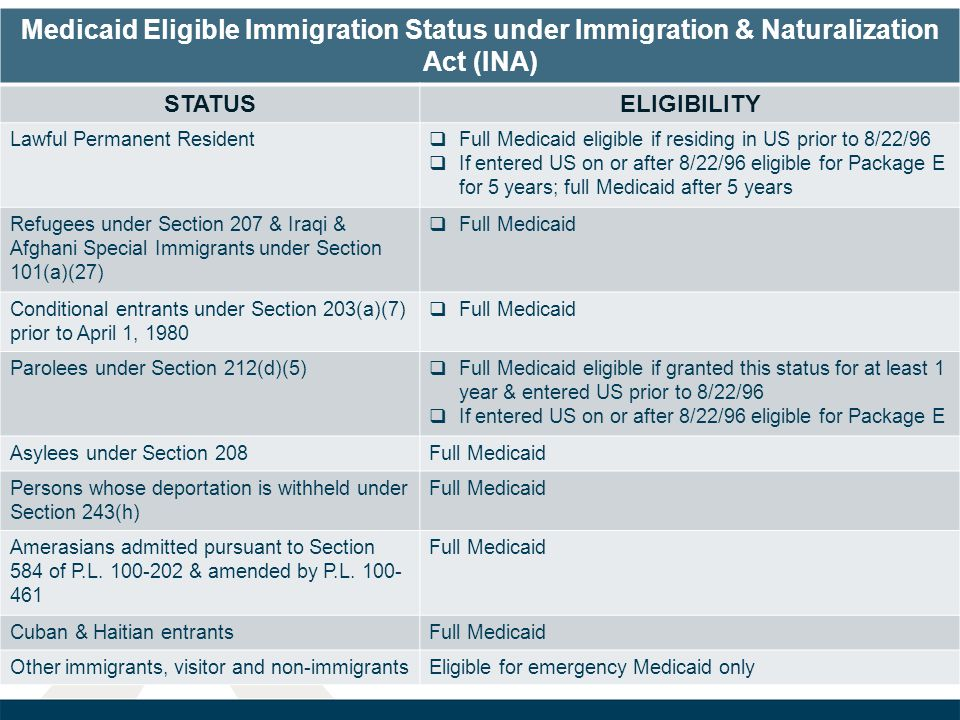 Medicaid Eligible Immigration Status under Immigration & Naturalization Act (INA)
