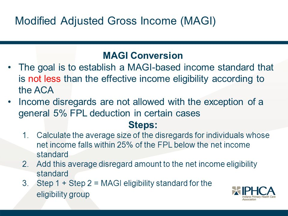 Modified Adjusted Gross Income (MAGI)