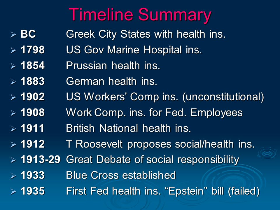 Timeline Summary BC Greek City States with health ins.