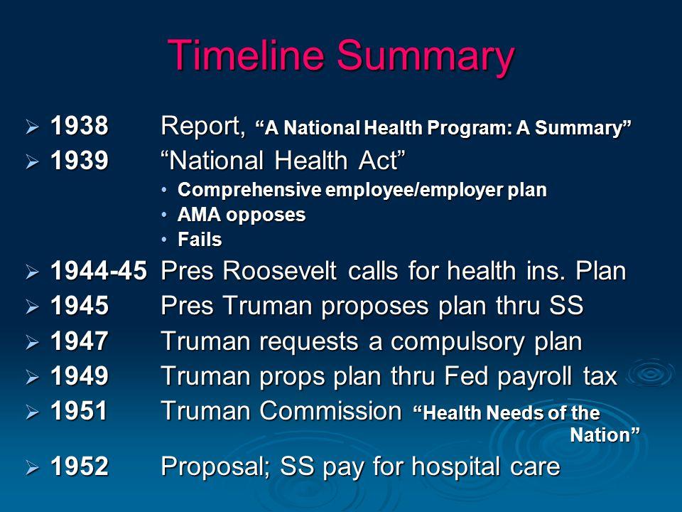 Timeline Summary 1938 Report, A National Health Program: A Summary