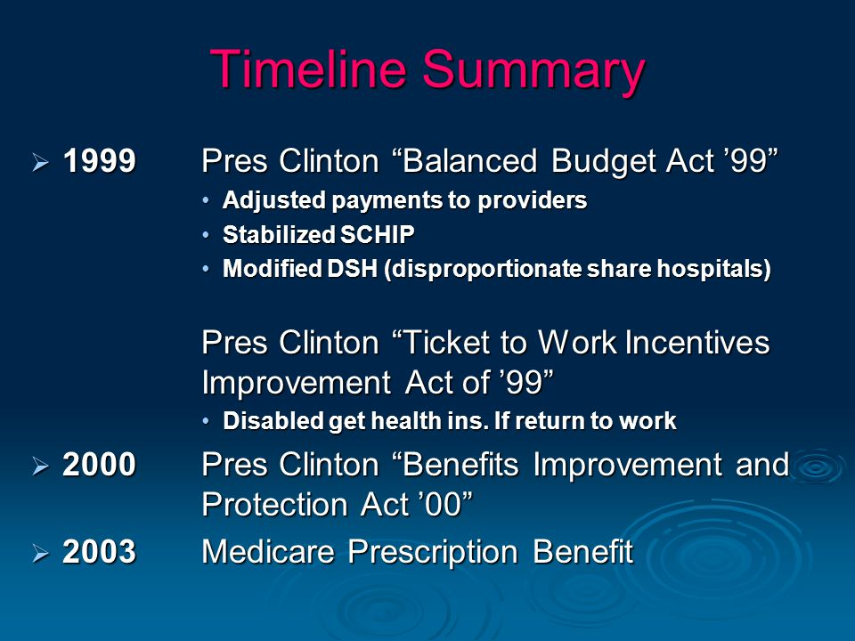 Timeline Summary 1999 Pres Clinton Balanced Budget Act '99