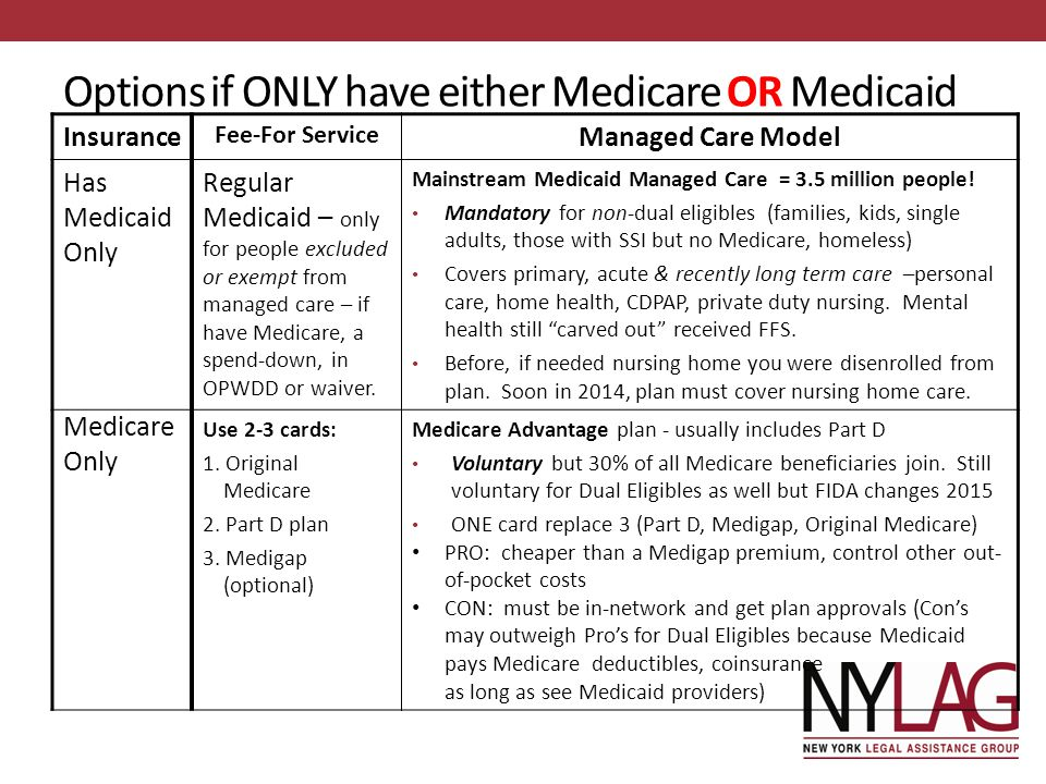 Options if ONLY have either Medicare OR Medicaid