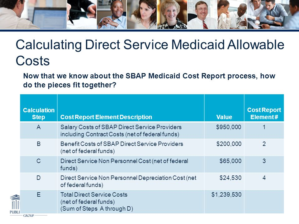 Calculating Direct Service Medicaid Allowable Costs
