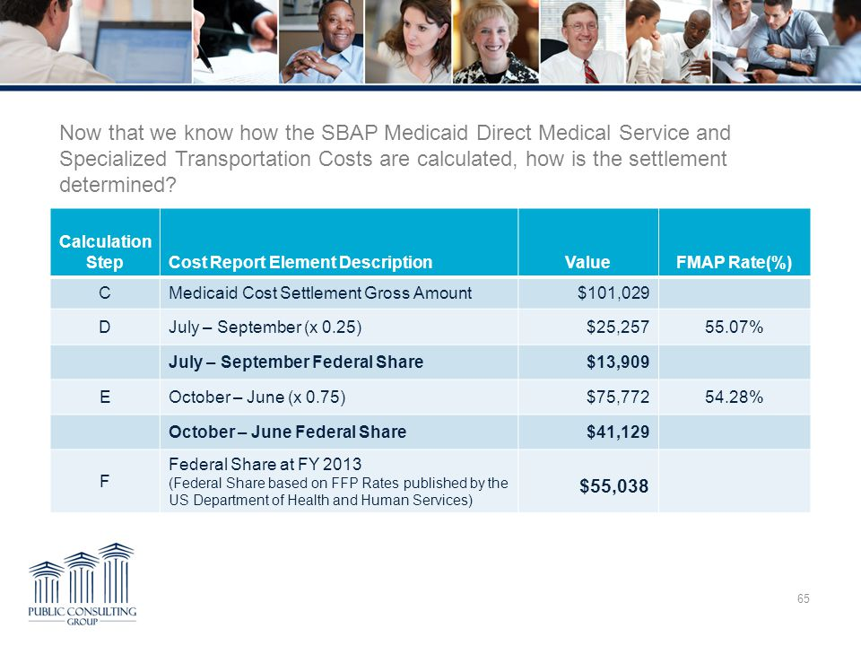 Now that we know how the SBAP Medicaid Direct Medical Service and Specialized Transportation Costs are calculated, how is the settlement determined