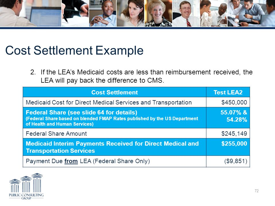 Cost Settlement Example