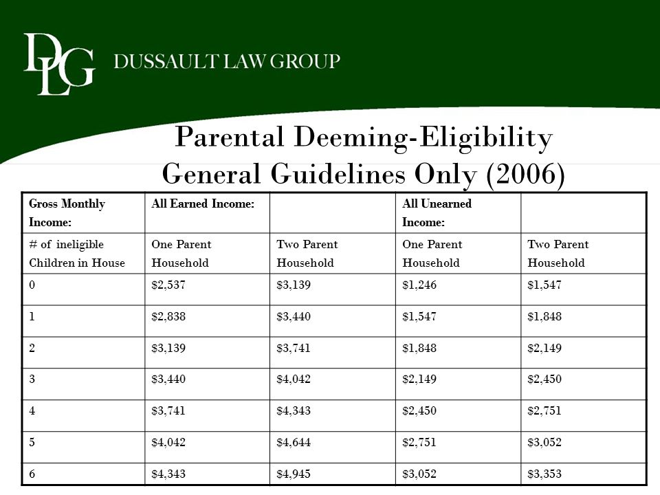 Parental Deeming-Eligibility General Guidelines Only (2006)