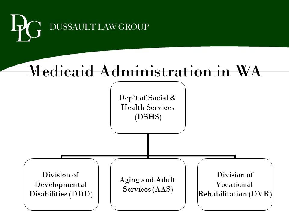 Medicaid Administration in WA