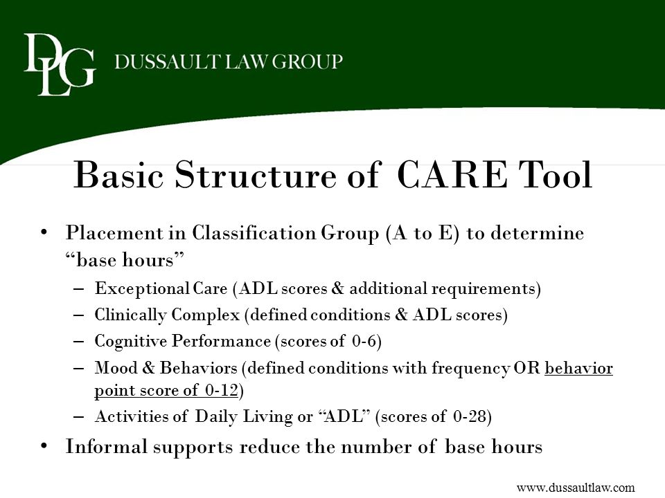 Basic Structure of CARE Tool