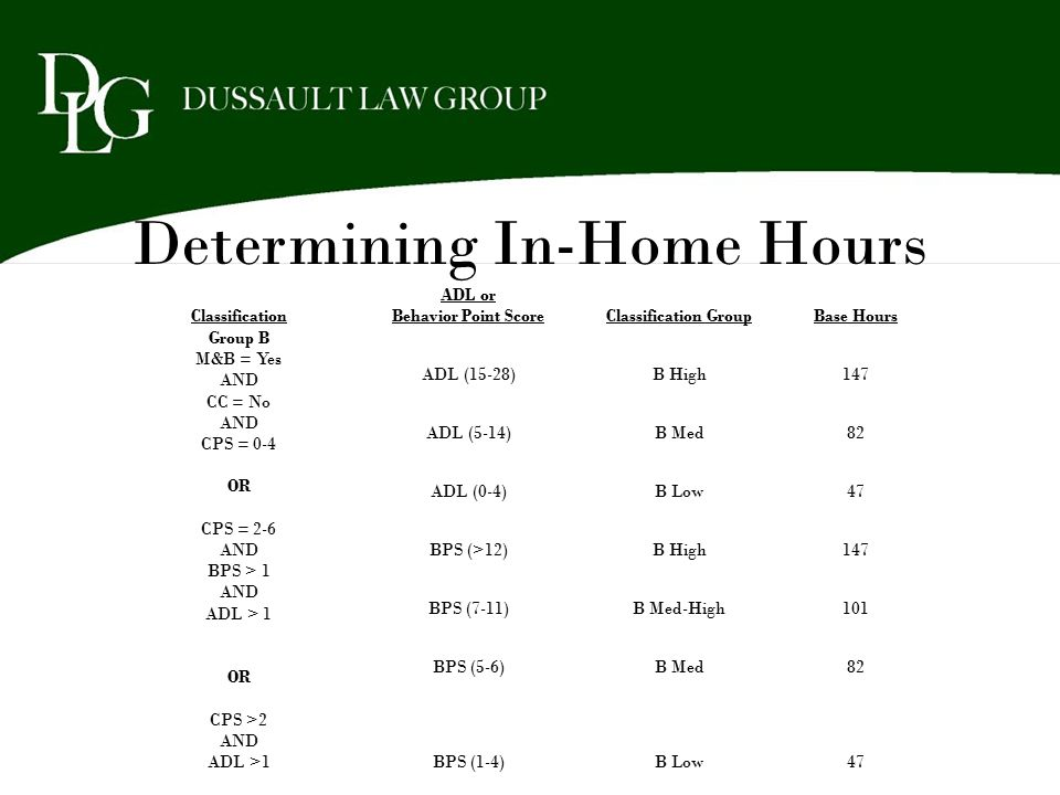 Determining In-Home Hours